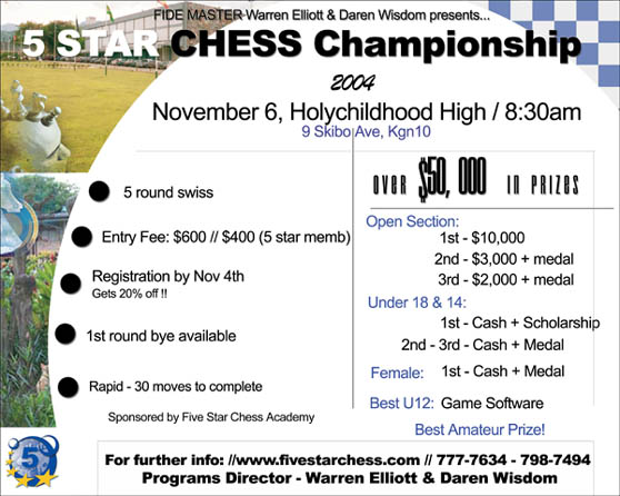 Five-Star Chess Championship in Jamaica!