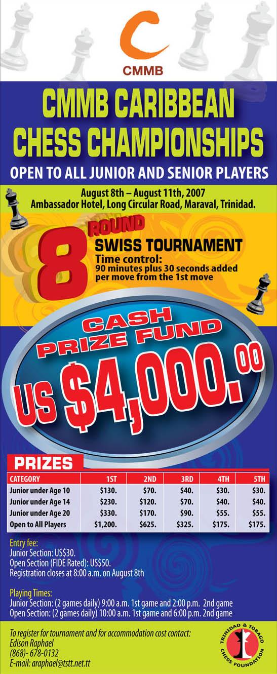 CMMB Caribbean Chess Championships