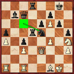 White's kingside became overextended and Adu pounced with a speculative sacrifice 30…Nxe5!?