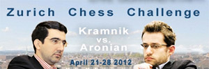 Kramnik vs. Aronian match, 2012