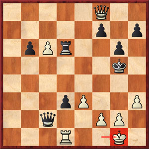 2015 European Chess Championships