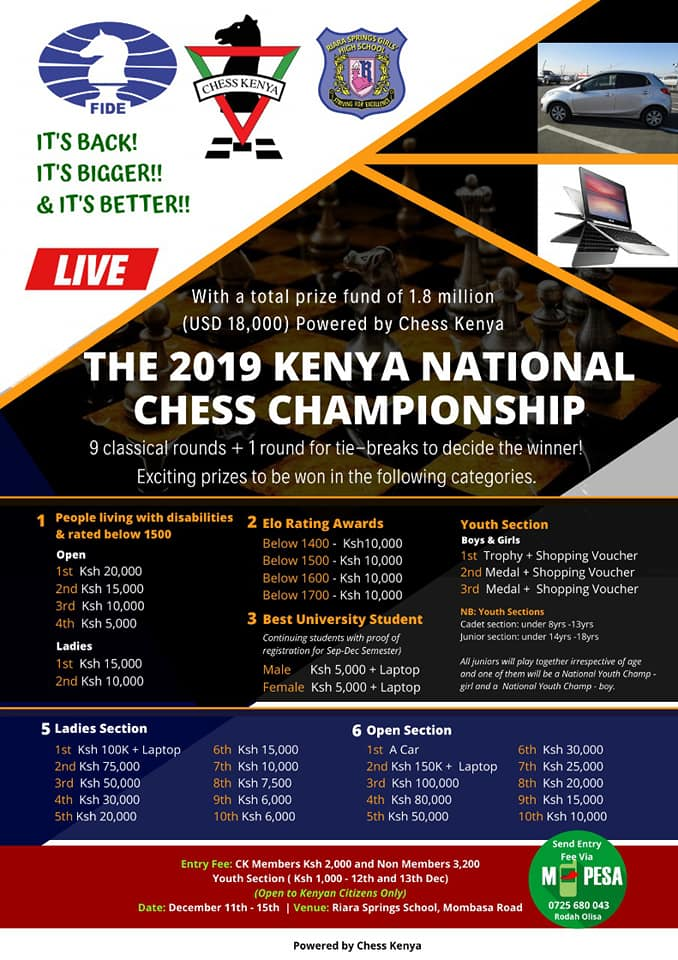 2019 Kenya National Championships