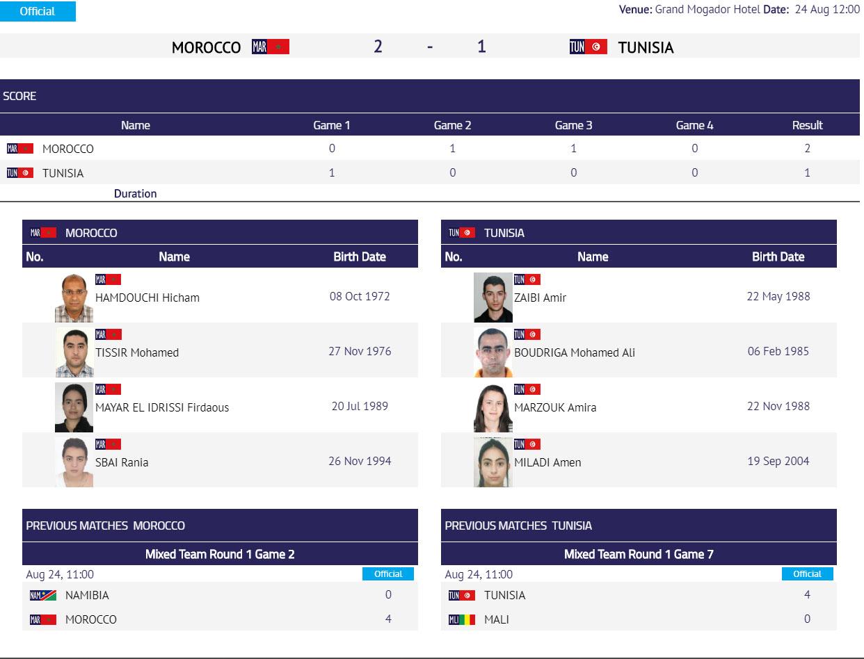 Morocco-Tunisia (mixed-round two)
