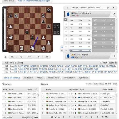 2015 Millionaire Satellite Chess Open (Johannesburg, RSA) - Round #6