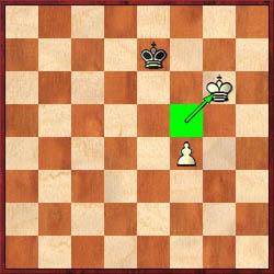 Unfortunately for Kamsky, Etienne Bacrot had the opposition after Kf5-g6 (left); unfortunately for Fressinet,  Nakamura's Kg6-f6 won the opposition (right).