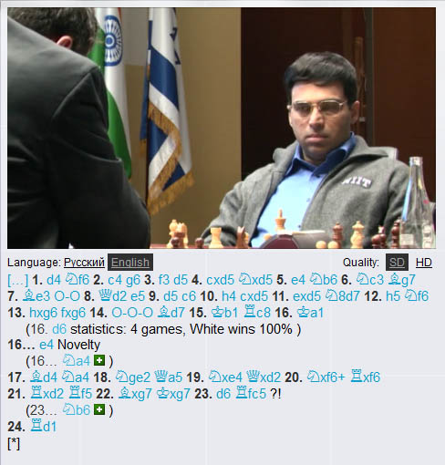 Anand appeared a bit worried.
