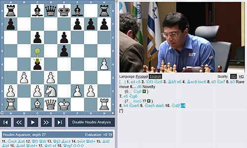 Anand prepared a novelty, but got nothing.