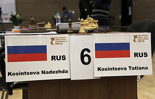 Not sure how Kosintsevas ended up in the same bracket, but neither are in a hurry to finish the match.